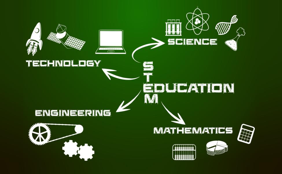 STEM-технологии в образовательной организации