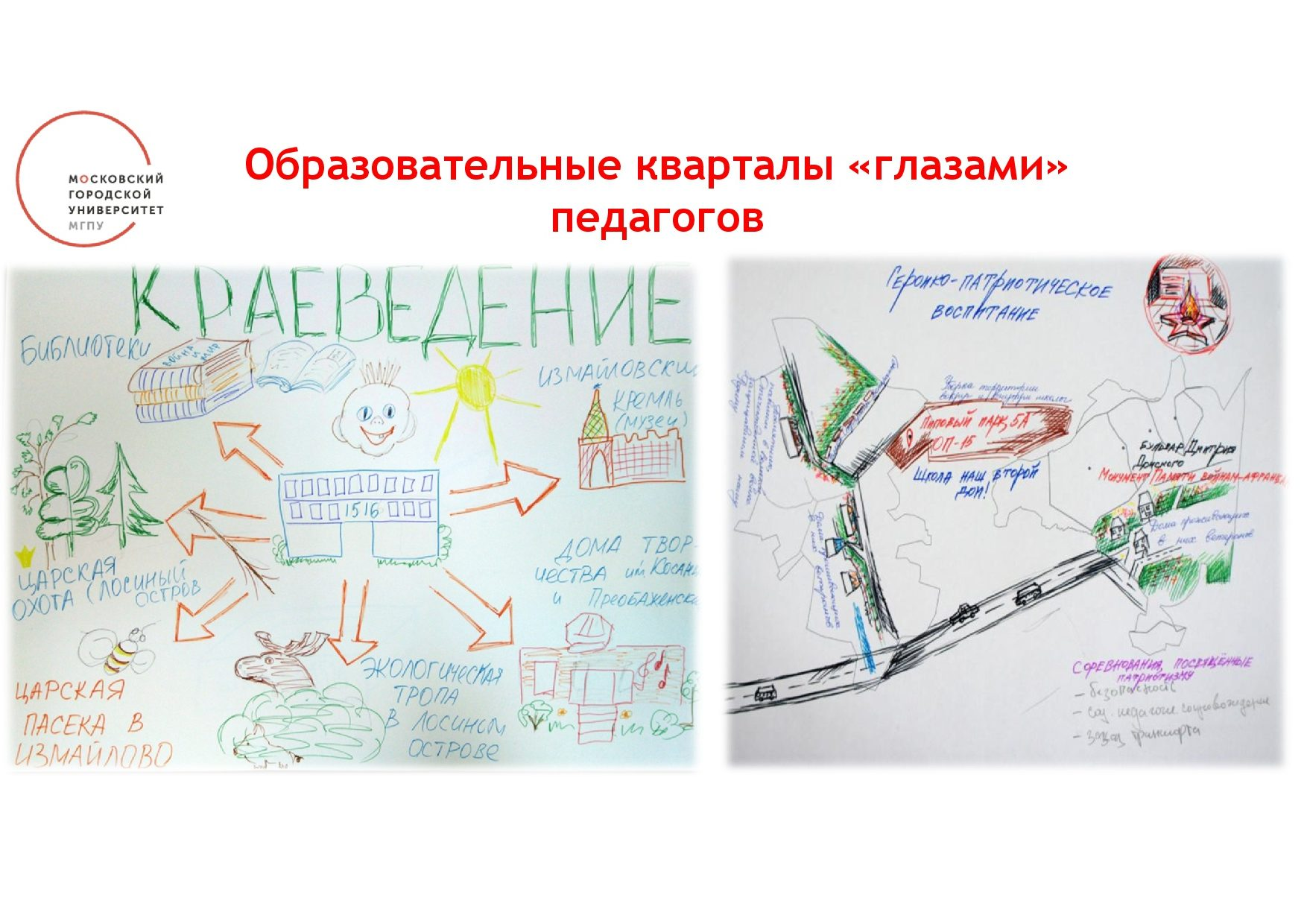Презентация на МГК -Иванова ЕВ-028